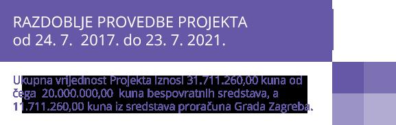 trajanje-projekta